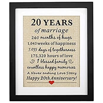 Best 20th wedding anniversary gifts Reviews