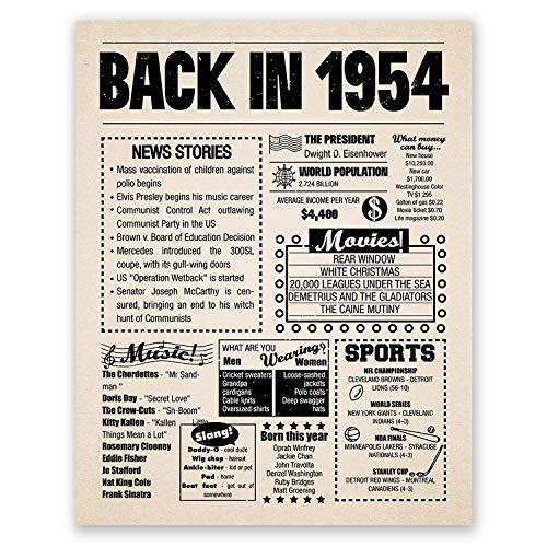 8x10 1954 Birthday Gift // Back in 1954 Newspaper Poster // 66th Birthday Gift // 66th Party Decoration // 66th Birthday Sign // Born in 1954 Print