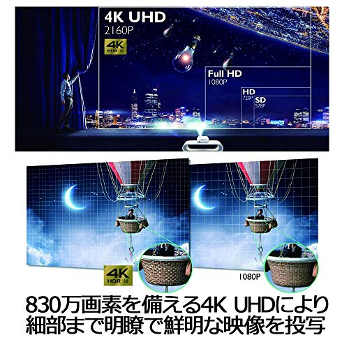 『BenQ ホームプロジェクター HT2550M (DLP/4K/2000lm/HDR10&HLG対応/映画鑑賞/ホームシアター/Cinematic color/Rec.709 100%)』の6枚目の画像