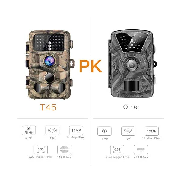 "Campark Wildlife Trail Camera 14MP 1080P Trap with Infrared Night Vision Motion Activated Hunting Game Cam 0.3s Trigger Speed with IP56 Waterproof 120°Detecting Range 2.4"" LCD Display 3PIR"