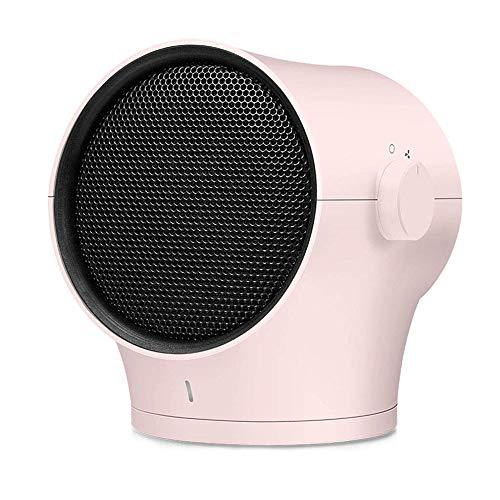 Unbekannt Post Indoor-Heizung, Tragbares Mini-Speed Hot Desktop-Kleine Energiespar Heizlüfter Badezimmer (Color : Pink)