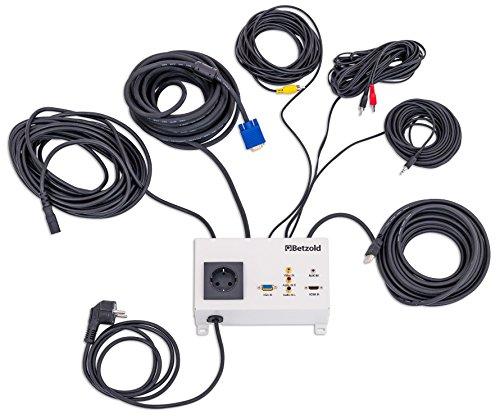 Betzold Multimedia HDMI-Modul, Verlängerungskabel für Beamer, Kabellänge 10 m