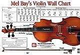 Violin Wall Chart by Martin Norgaard