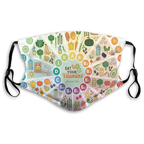 Gezichtskaft, vitamine plantaardig voedsel en functies regenboogwiel Chart met icops Healthcare, Mouth Cover Replaceable Wasbare anti-stof Face Cover-verstelbaar, kindermaat: S