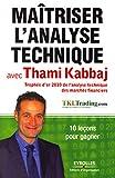 Maîtriser l'analyse technique avec Thami Kabbaj - 10 leçons pour gagner.