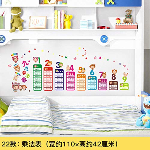 Cartoon wall sticker boy girl children room wallpaper wall decoration sticker-Multiplication table_Big