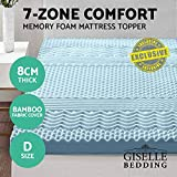 Foam Mattress Toppers Review and Comparison