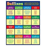 Teacher Created Resources Suffixes Chart (7540)