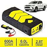 Best Portable Battery Jump Starters - Riloer 10000mAh Car Battery Jump Starter Pack, Heavy Review