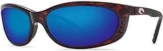 Running Bundle: Costa Fathom Sunglasses & Earbuds