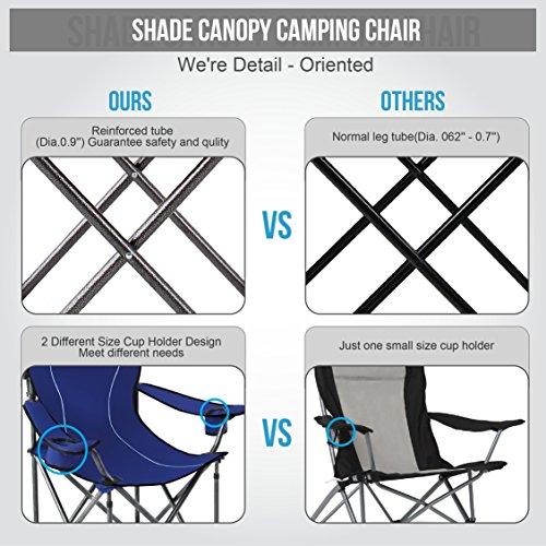Alpha Camp Shade Canopy Chair