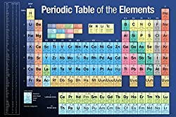 Final jeopardy the periodic table fikkle fame what is silver ag urtaz Image collections