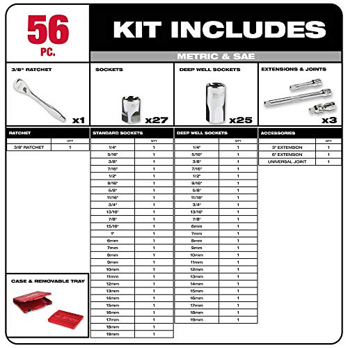 Milwaukee 3/8 in. Drive SAE/Metric Ratchet and Socket Mechanics Tool Set (56-Piece)