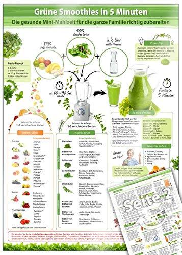 Grüne Smoothies in 5 Minuten (2020): Intuitive Anleitung um die gesunde Mini-Mahlzeit für die ganze Familie richtig zuzubereiten - (DINA4 - 2 Seiten - ... praktisch, abwischbar und blätterfrei)