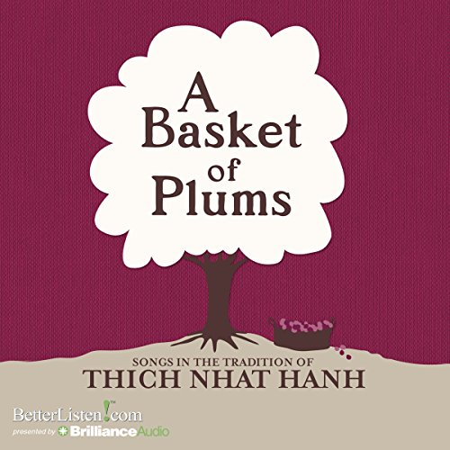 A Basket of Plums Titelbild