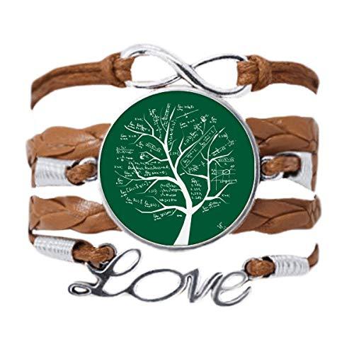 DIYthinker Seeking Limits Mathematical Formulas Calculus Bracelet Love Chain Rope Ornament Wristband Gift