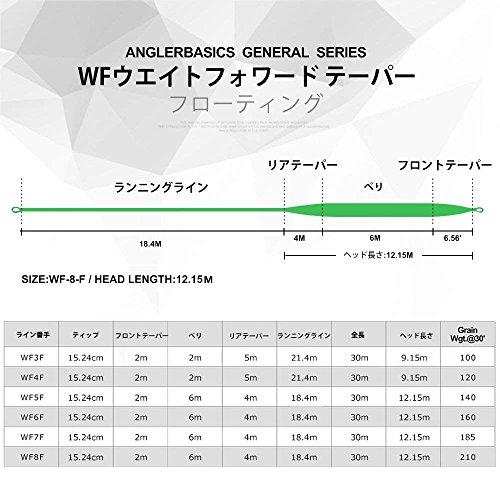 AnglerbasicsフライラインフローティングWF100FT(約30.5m)3F~8F5色フィッシング渓流ウェイトフォワード溶接ループ付き