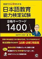 51K1jBGFz9S. SL200  - 日本語教育能力検定