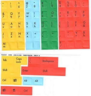 Finger Position Keyboard Stickers Labels Decals for the Beginning Typing Student to Graphically Showing
