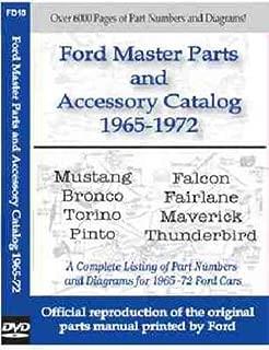 Best 1970 maverick restoration parts Reviews