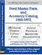 Best 1973 camaro parts catalog Reviews