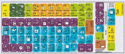 New AUTODESK AUTOCAD Keyboard Stickers for Computer