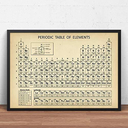 Tabla periódica de química, impresiones artísticas de pared, elementos, póster, pintura en...