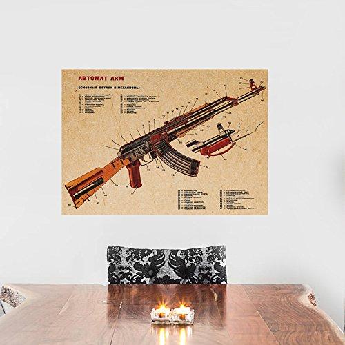 GVC Pistola AKM AK47 Estructura modificada Papel Cartel