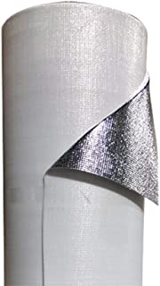 Best 1.5 inch pipe insulation Reviews