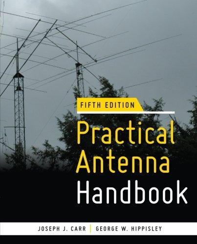 Antenna & Radar Engineering