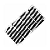 NERR YULUBAIHUO RV A/C Conduce Air Grille Duo-Therm Air Acondicionador Aire Acondicionado Reemplazar Ajuste para el Dometic 3104928.019 con el Conjunto de la Almohadilla del Filtro de Aire