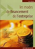 Modes de financement de l'entreprise