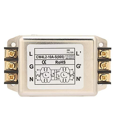 Leistungsstarker einpoliger/zweipoliger einphasiger Netzentstörfilter (EMI Filter Terminal115V / 250V)