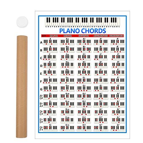 JIACUO 8Key Piano akkoorden Grafiek Sleutel Muziek Grafische Oefening Poster