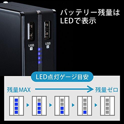 SANWADIRECT『モバイルバッテリー(700-BTL028BK)』