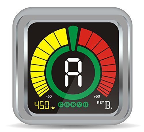 GUITARX X5 - Clip On Tuner for All Instruments - Guitar, Violin, Chromatic, Ukulele, and Bass Tuner Modes - #1 Among Guitar Tuners - Most Advanced High-Sensitivity Sensor in The Market