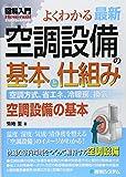 図解入門よくわかる最新空調設備の基本と仕組み (How‐nual Visual Guide Book)