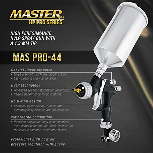 Master Pro 44 Series High Performance HVLP Spray Gun with 1.3mm Tip with Air Pressure Regulator Gauge - Ideal for Automotive Basecoats, Clearcoats - Advanced Atomization Technology