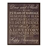 LifeSong Milestones Personalalized 25th Wedding Anniversary Wall Plaque Gifts for Couple, Custom Made 25th 12' W X 15' H Wall Plaque (Grand Walnut)