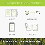 Rocketbook Smart Reusable Notebook - Dot-Grid Eco-Friendly Notebook with 1 Pilot Frixion Pen & 1 Microfiber Cloth Included - Infinity Black Cover, Letter Size (8.5' x 11')