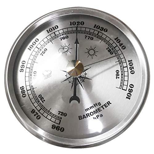 estacion meteorologica domestica fabricante SCKUBMF