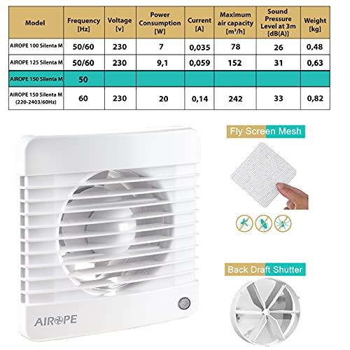 Airope Ventiladores
