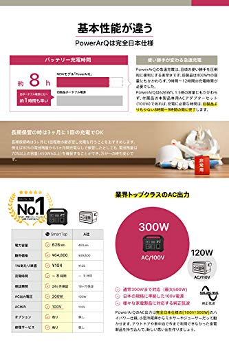 『SmartTap ポータブル電源 PowerArQ (626Wh/174,000mAh/3.6V/正弦波 100V 日本仕様) 正規保証2年 008601C-JPN-FS』の2枚目の画像
