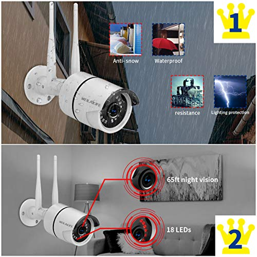 Security Camera System Wireless,8 Channel Home Outdoor Wireless Surveillance Camera System and 4Pcs 1080P WiFi Security Weatherproof IP Camera with Night Vision,Remote View,2TB Hard Drive