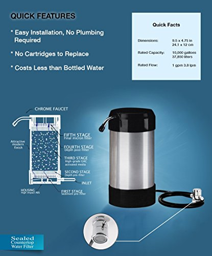 Cleanwater4less Countertop Water Filtration System - Best Countertop Water Filter