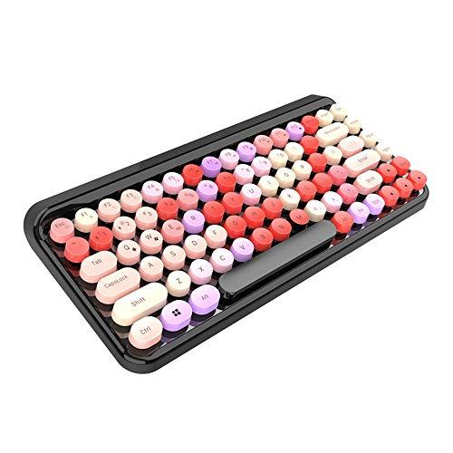 teclado como maquina de escribir fabricante GWX
