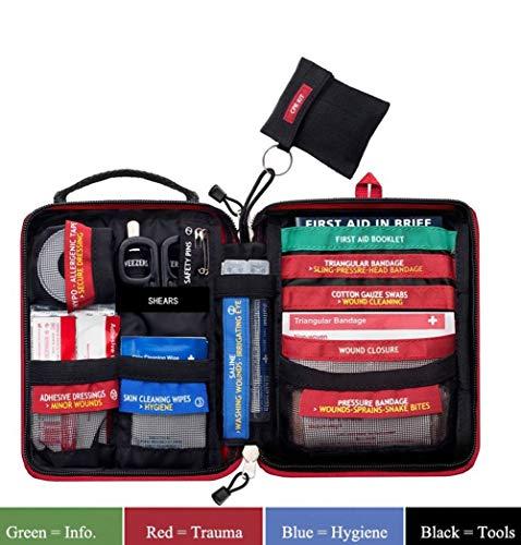 Qnlly Mini Kits de Primeros Auxilios Kits de Emergencia para