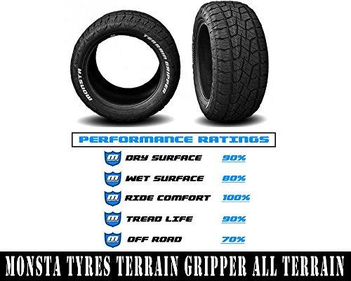 Monsta Tyres Terrain Gripper All Terrain 285/70R17 1本