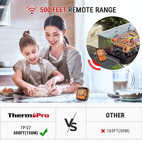 Product Image 3: ThermoPro TP27 500FT Long Range Wireless Meat Thermometer for Grilling and Smoking with 4 Probes Smoker BBQ Grill Thermometer Kitchen Food Cooking Thermometer for Meat