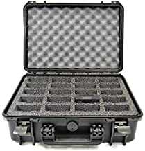 Best dji inspire 2 carrying case Reviews